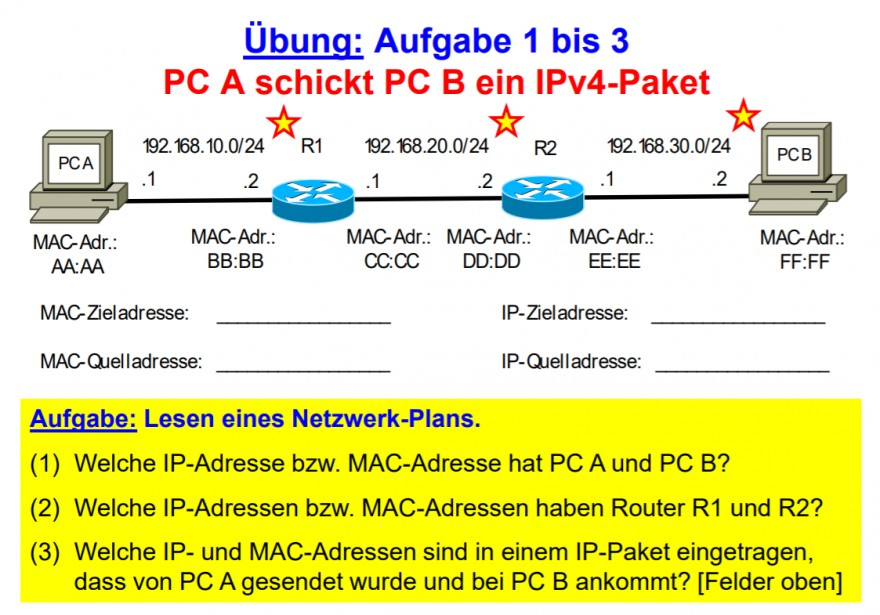 MAC-Adresse.png